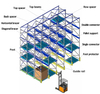 Customized Food High-density Drive in Pallet Racking