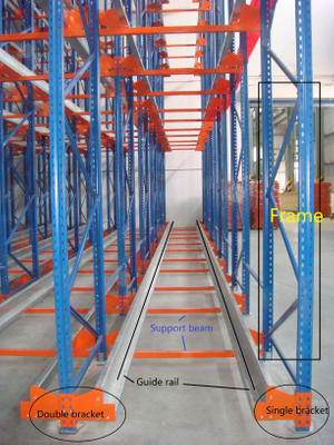 China Heavy Duty Shuttle Racking System